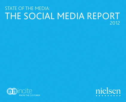 The Social Media Report 2012 von Nielsen