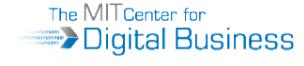 MIT Center for Digital Business