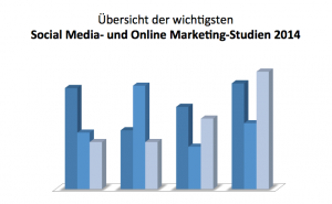 social-media-und-online-marketing-studien-2014